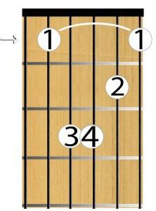 A string root minor barre chord