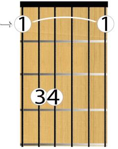 E minor barre chord shape guitar for beginners